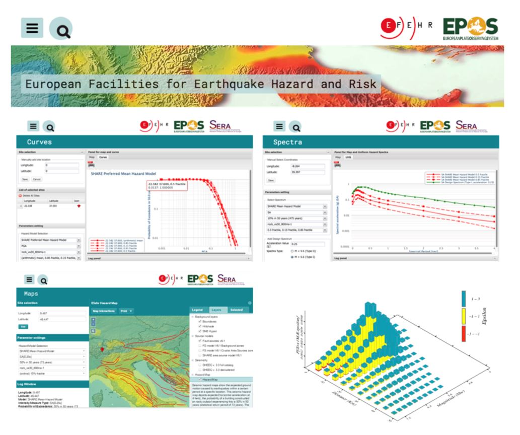 The web platform of European Facilities for Earthquake Hazard and Risk (www.efehr.org)